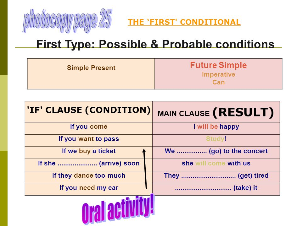 First Type: Possible & Probable conditions IF CLAUSE (CONDITION) MAIN CLAUSE (RESULT) If you comeI will be happy If you want to passStudy.
