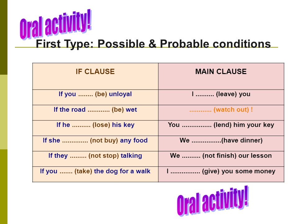First Type: Possible & Probable conditions IF CLAUSEMAIN CLAUSE If you........