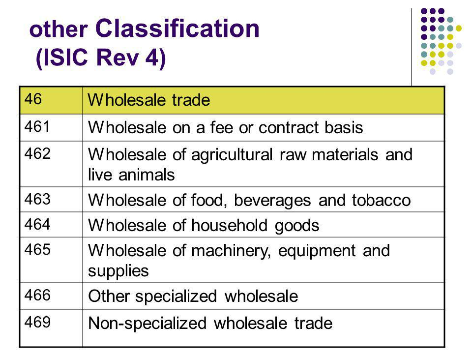 other Classification (ISIC Rev 4) Wholesale trade 46 Wholesale on a fee or contract basis 461 Wholesale of agricultural raw materials and live animals