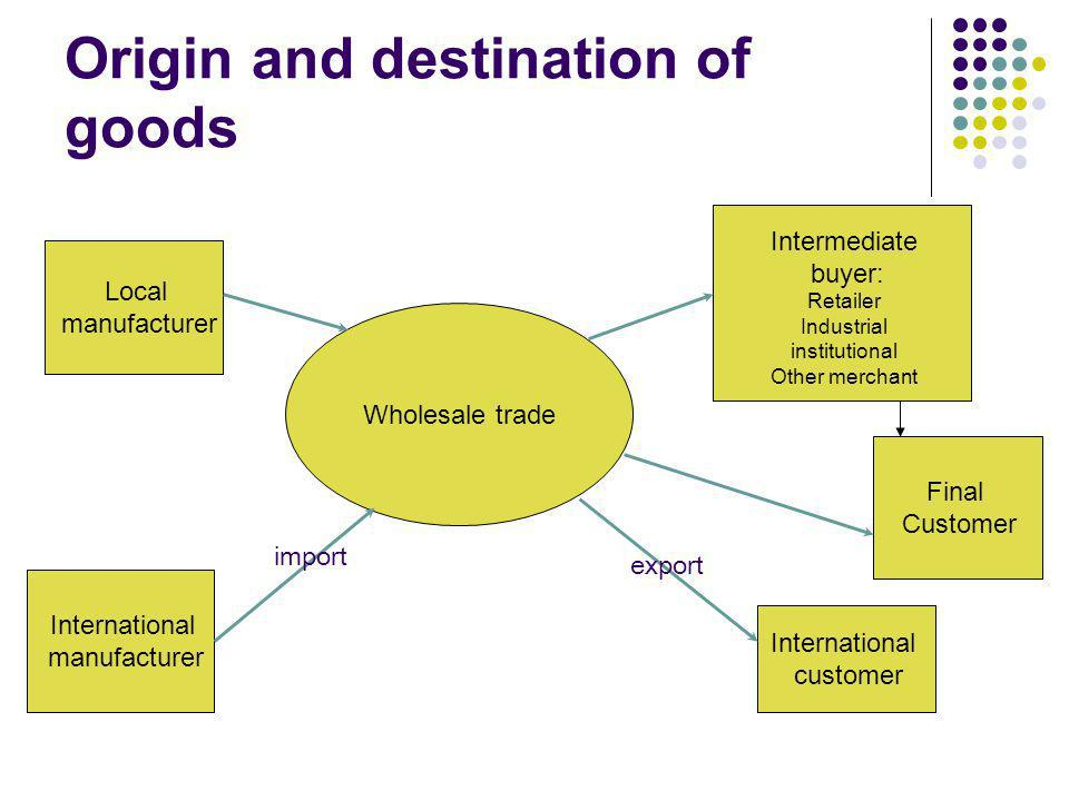 Origin and destination of goods Wholesale trade Local manufacturer International manufacturer Intermediate buyer: Retailer Industrial institutional Ot