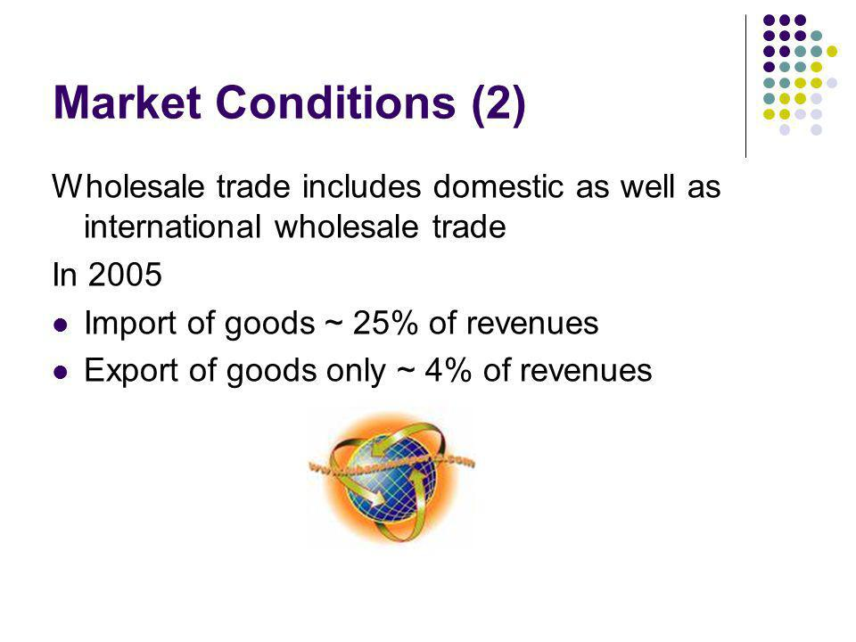 Market Conditions (2) Wholesale trade includes domestic as well as international wholesale trade In 2005 Import of goods ~ 25% of revenues Export of g