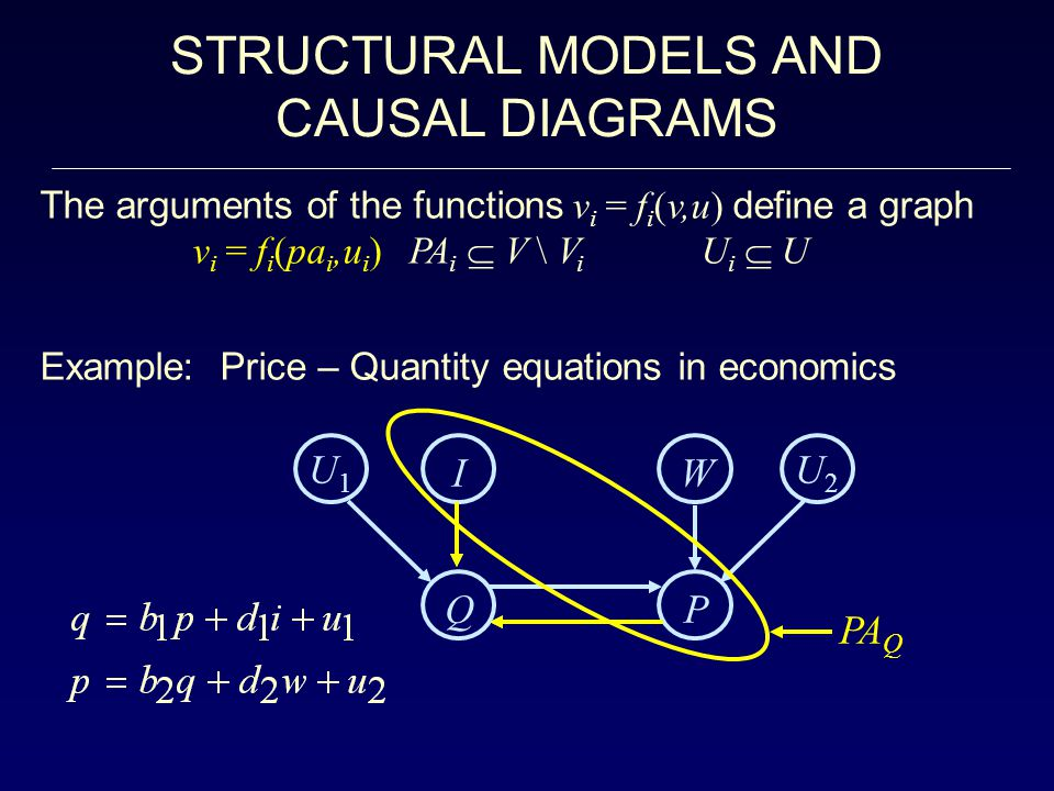 STRUCTURAL MODELS AND CAUSAL DIAGRAMS The arguments of the functions v i = f i (v,u) define a graph v i = f i (pa i,u i ) PA i V \ V i U i U Example: