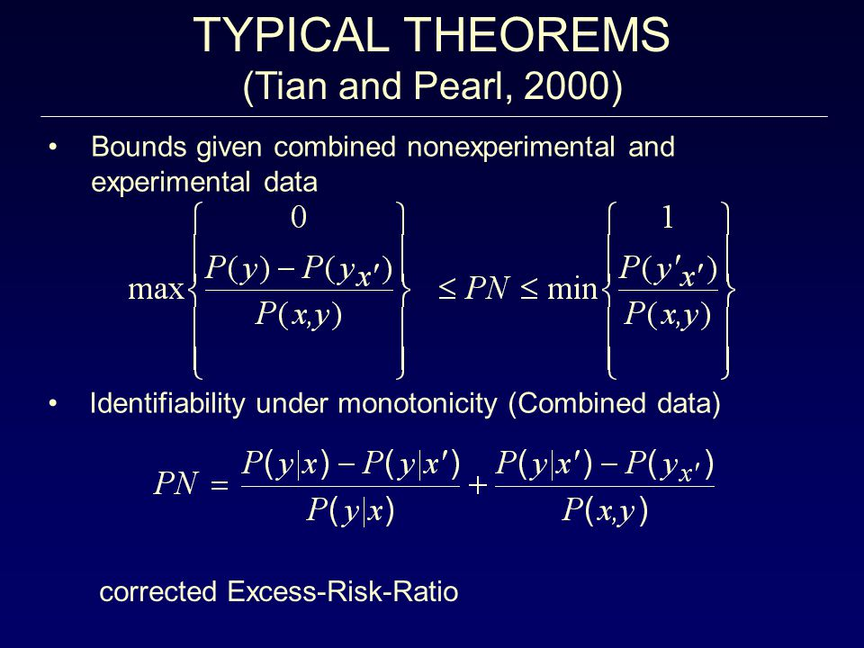 TYPICAL THEOREMS (Tian and Pearl, 2000) Bounds given combined nonexperimental and experimental data Identifiability under monotonicity (Combined data)