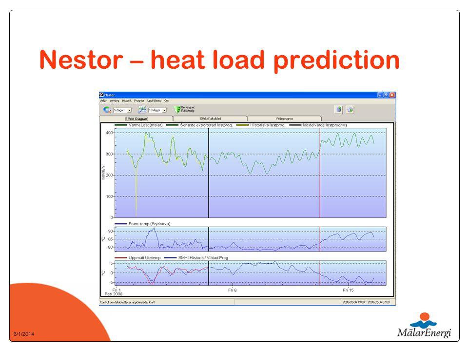 6/1/2014 Nestor – heat load prediction