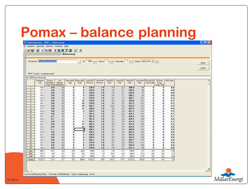 6/1/2014 Pomax – balance planning