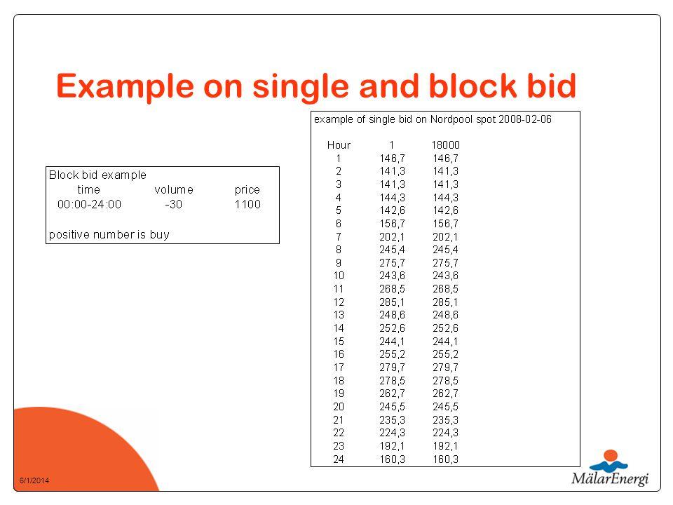 6/1/2014 Example on single and block bid