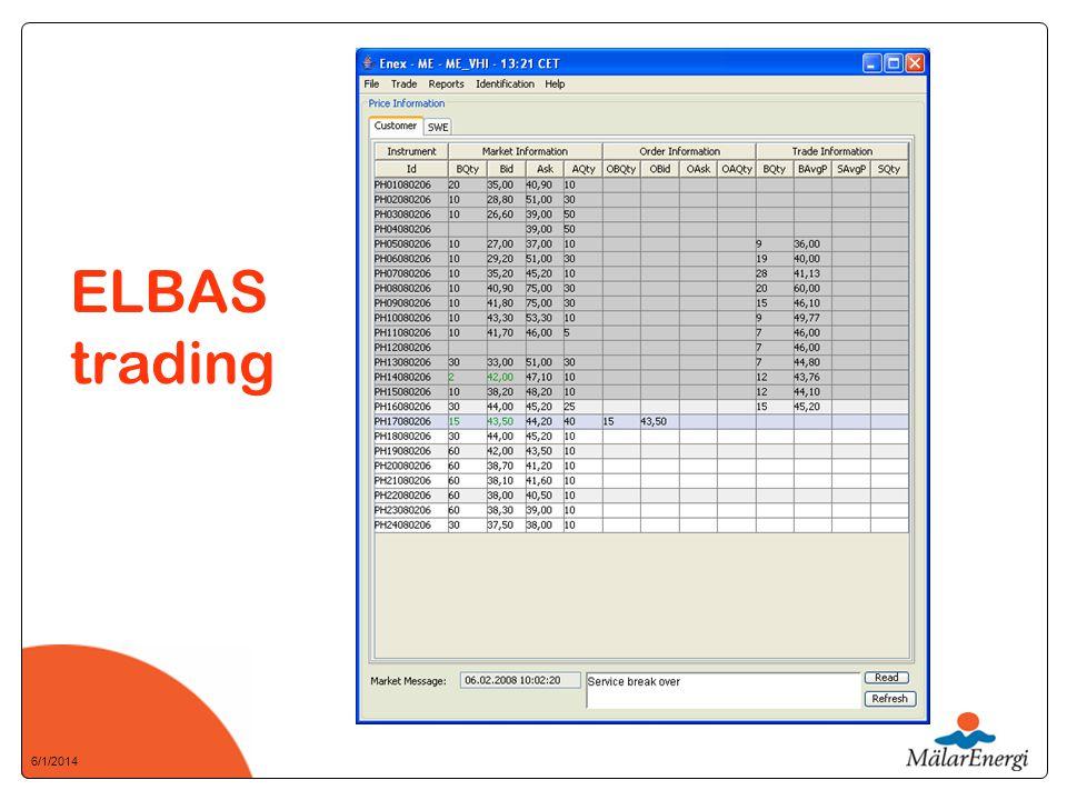 6/1/2014 ELBAS trading