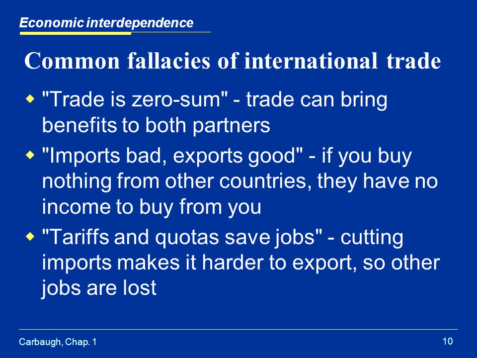 Carbaugh, Chap. 1 10 Common fallacies of international trade