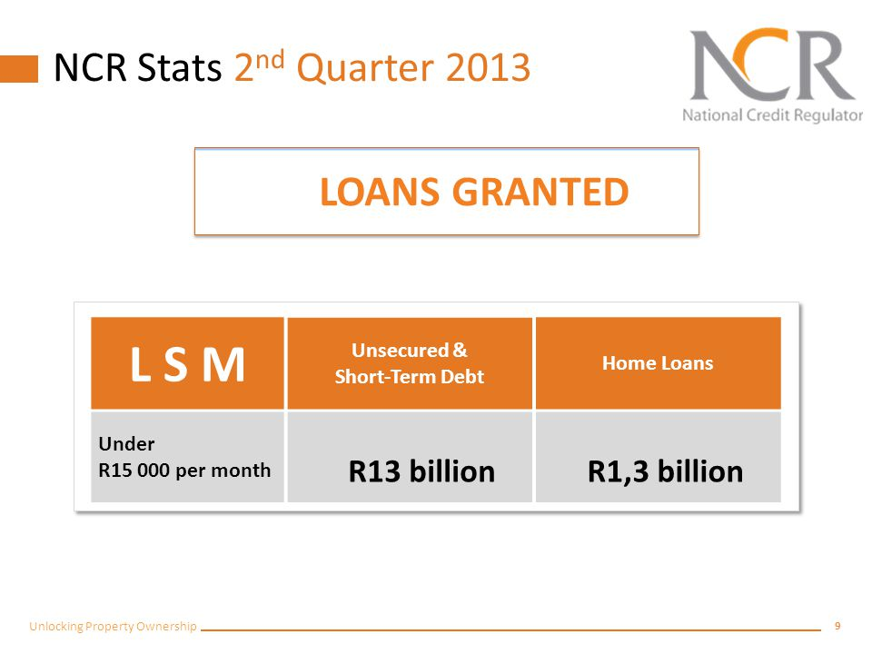 9 Unlocking Property Ownership L S M Unsecured & Short-Term Debt Home Loans Under R15 000 per month R13 billionR1,3 billion NCR Stats 2 nd Quarter 2013 LOAN LOANS GRANTED