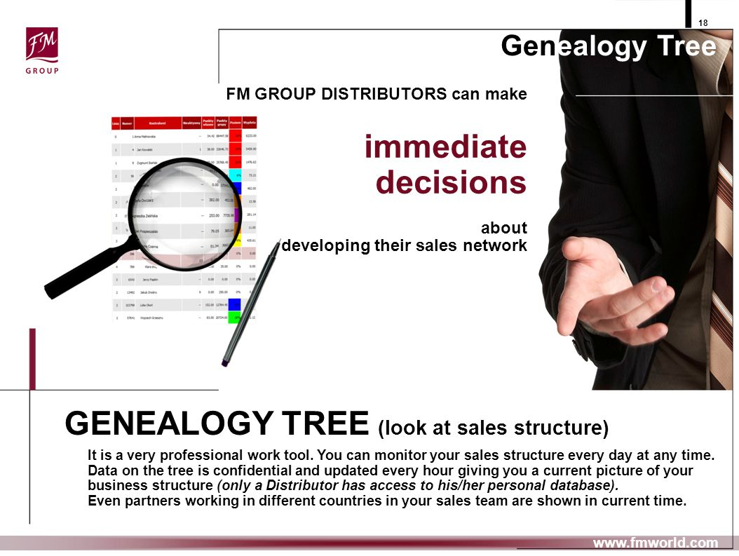 GENEALOGY TREE (look at sales structure) It is a very professional work tool. You can monitor your sales structure every day at any time. Data on the