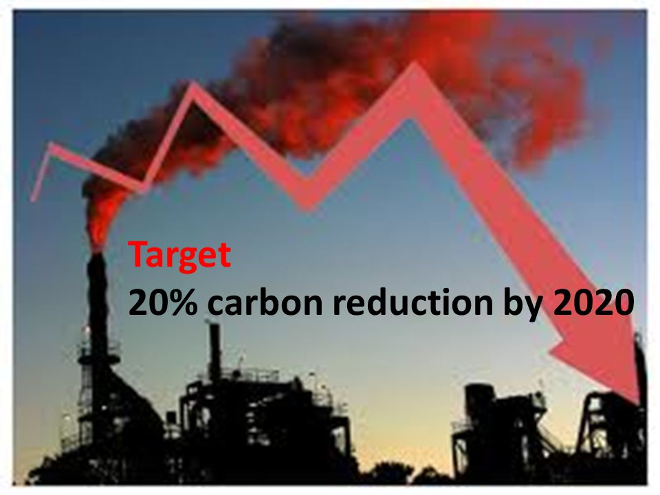 Target 20% carbon reduction by 2020