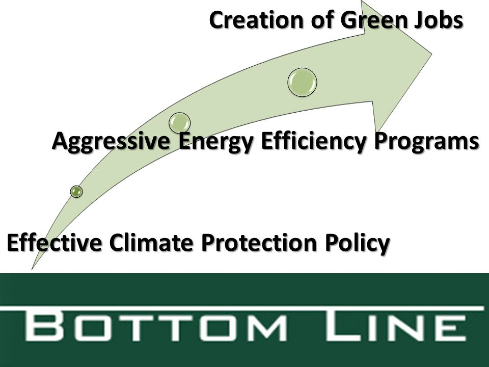 Effective Climate Protection Policy Aggressive Energy Efficiency Programs Creation of Green Jobs