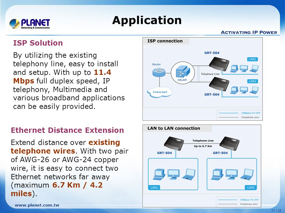 11 / 23 www.planet.com.tw Application ISP Solution By utilizing the existing telephony line, easy to install and setup. With up to 11.4 Mbps full dupl