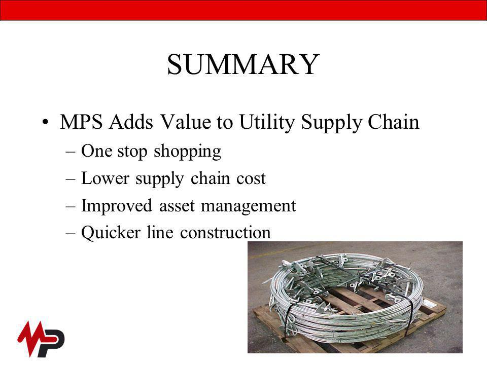 SUMMARY MPS Adds Value to Utility Supply Chain –One stop shopping –Lower supply chain cost –Improved asset management –Quicker line construction