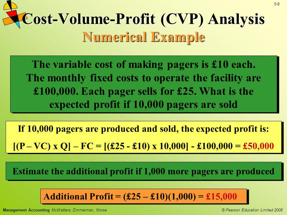 © Pearson Education Limited 2008 5-8 Management Accounting McWatters, Zimmerman, Morse Cost-Volume-Profit (CVP) Analysis Numerical Example The variabl