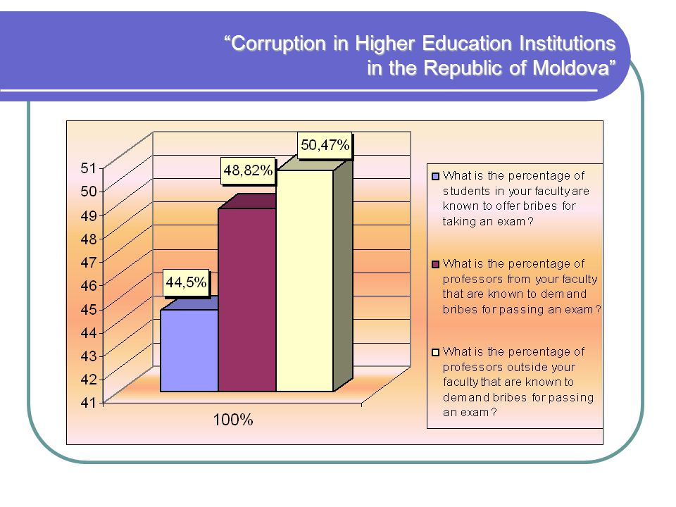 Corruption in Higher Education Institutions in the Republic of Moldova