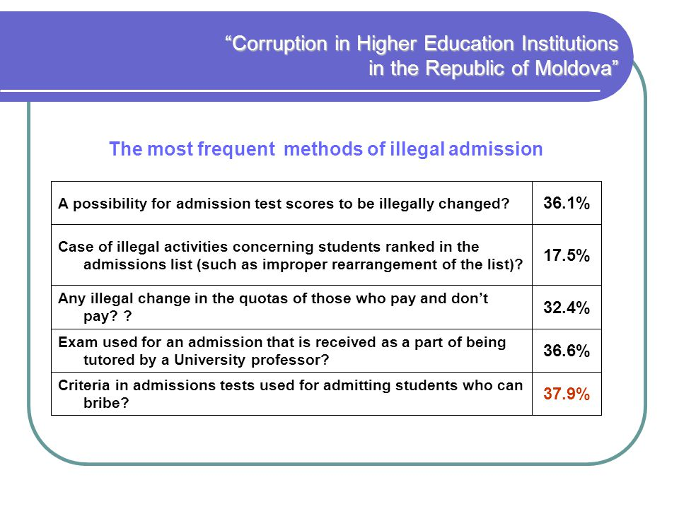 Corruption in Higher Education Institutions in the Republic of Moldova 37.9% Criteria in admissions tests used for admitting students who can bribe.