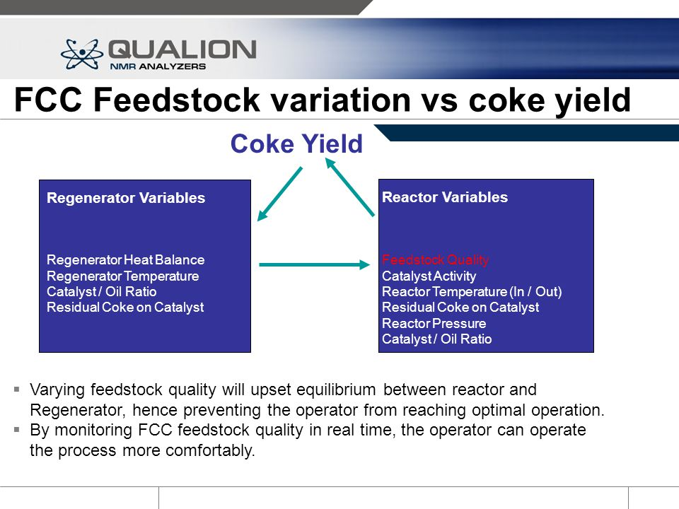 FCC Feedstock variation vs coke yield Varying feedstock quality will upset equilibrium between reactor and Regenerator, hence preventing the operator