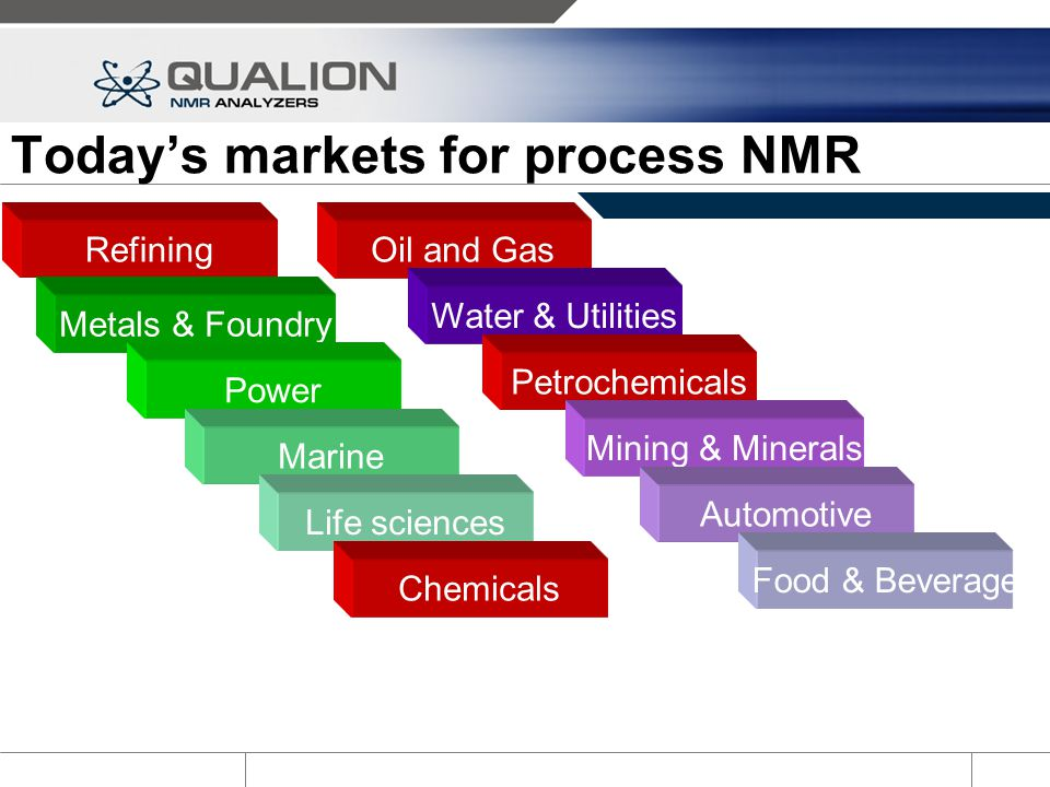 Future new markets for Process NMR Refining Metals & Foundry Power Marine Oil and Gas Water & Utilities Petrochemicals Life sciences Chemicals Mining & Minerals Automotive Food & Beverage