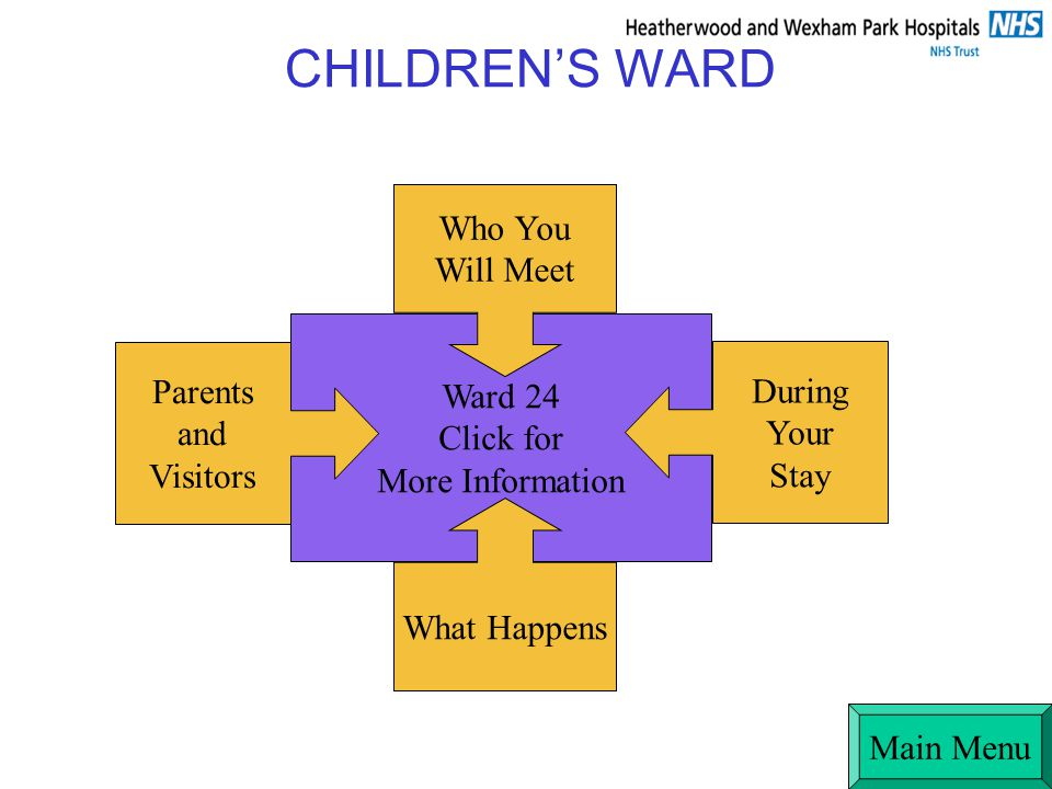 Ward 24 Click for More Information CHILDRENS WARD Main Menu Parents and Visitors What Happens During Your Stay Who You Will Meet