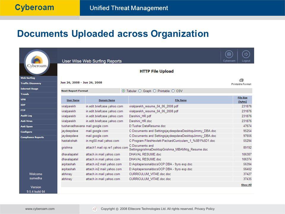 Cyberoam - Unified Threat Management Unified Threat Management Cyberoam Documents Uploaded across Organization