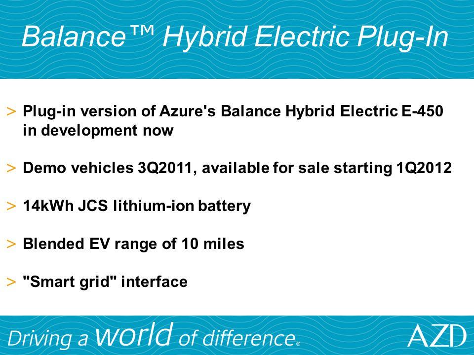 > 25% less engine runtime = 25% less maintenance > 30-40% MPG improvement > EVEN BETTER FOR PHEV!.