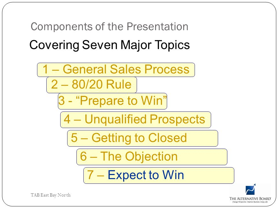 TAB East Bay North Components of the Presentation 2 – 80/20 Rule 3 - Prepare to Win 4 – Unqualified Prospects Covering Seven Major Topics 5 – Getting