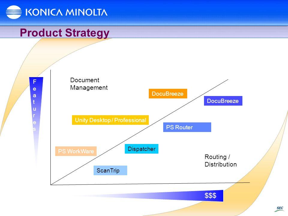 Product Strategy ScanTrip Dispatcher PS Router DocuBreeze PS WorkWare Unity Desktop / Professional DocuBreeze Routing / Distribution Document Manageme
