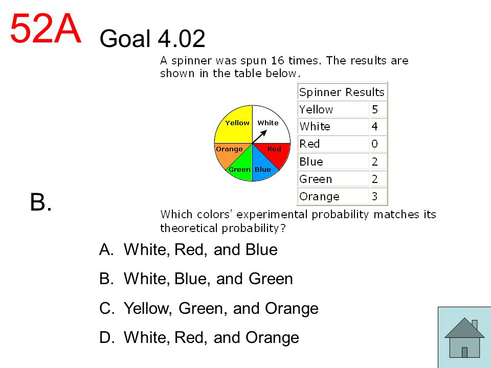 52A Goal 4.02 A.White, Red, and Blue B.White, Blue, and Green C.Yellow, Green, and Orange D.White, Red, and Orange B.