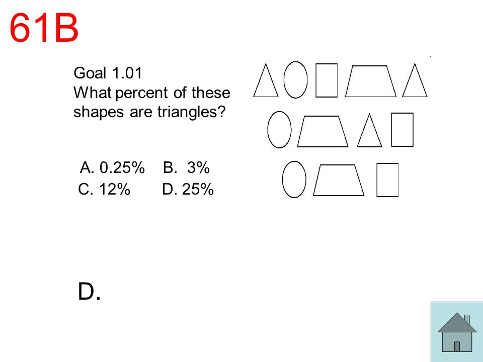 61B Goal 1.01 What percent of these shapes are triangles? A. 0.25% B. 3% C. 12% D. 25% D.