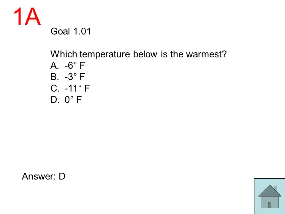 1A Goal 1.01 Which temperature below is the warmest? A.-6° F B.-3° F C.-11° F D.0° F Answer: D