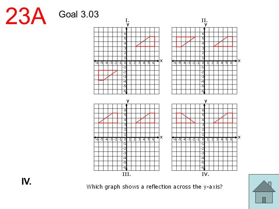 23A Goal 3.03 IV.