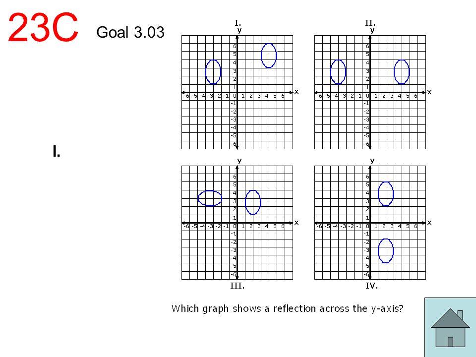 23C Goal 3.03 I.