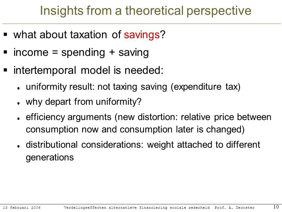 13 februari 2006 Verdelingseffecten alternatieve financiering sociale zekerheidProf. A. Decoster 10 Insights from a theoretical perspective what about