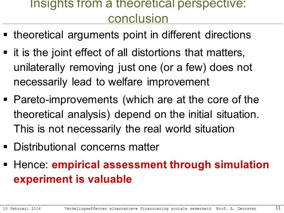 13 februari 2006 Verdelingseffecten alternatieve financiering sociale zekerheidProf. A. Decoster 11 Insights from a theoretical perspective: conclusio