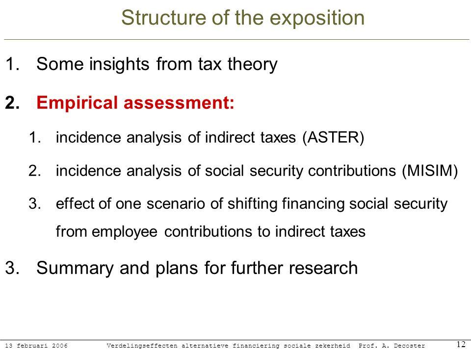 13 februari 2006 Verdelingseffecten alternatieve financiering sociale zekerheidProf. A. Decoster 12 Structure of the exposition Some insights from tax