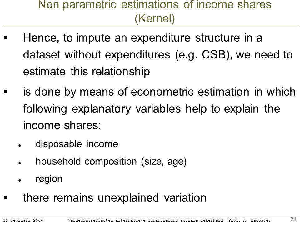 13 februari 2006 Verdelingseffecten alternatieve financiering sociale zekerheidProf. A. Decoster 21 Non parametric estimations of income shares (Kerne