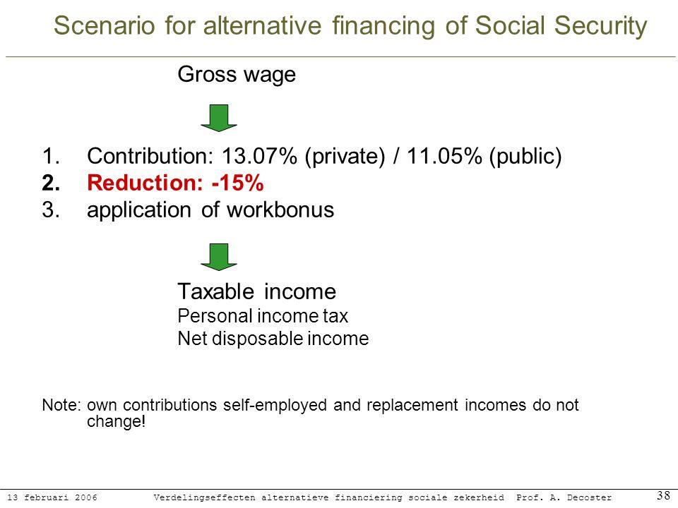 13 februari 2006 Verdelingseffecten alternatieve financiering sociale zekerheidProf. A. Decoster 38 Scenario for alternative financing of Social Secur