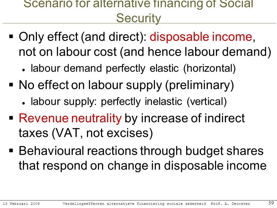 13 februari 2006 Verdelingseffecten alternatieve financiering sociale zekerheidProf. A. Decoster 39 Scenario for alternative financing of Social Secur
