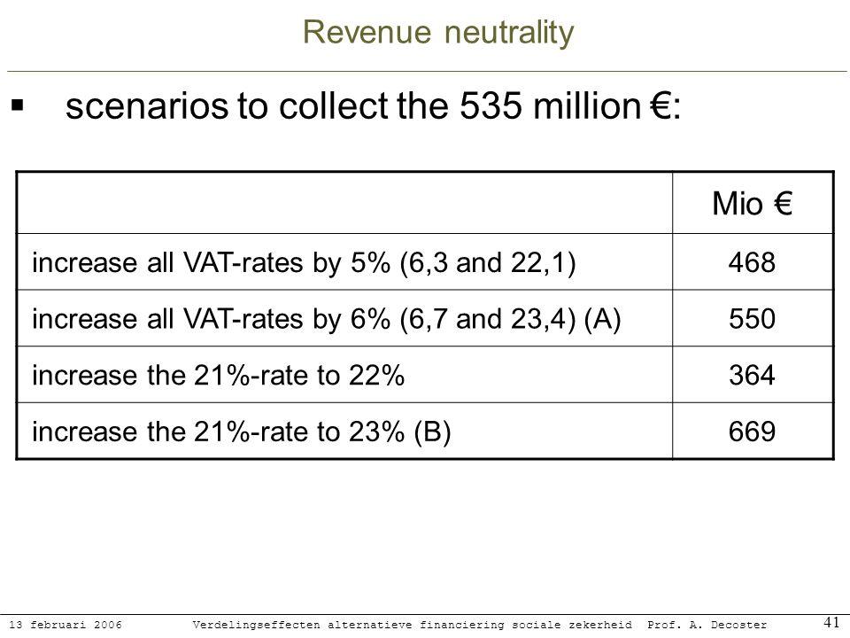 13 februari 2006 Verdelingseffecten alternatieve financiering sociale zekerheidProf. A. Decoster 41 Revenue neutrality scenarios to collect the 535 mi