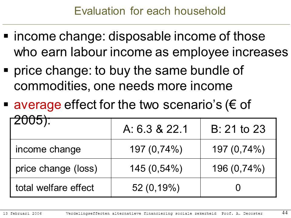 13 februari 2006 Verdelingseffecten alternatieve financiering sociale zekerheidProf. A. Decoster 44 Evaluation for each household income change: dispo
