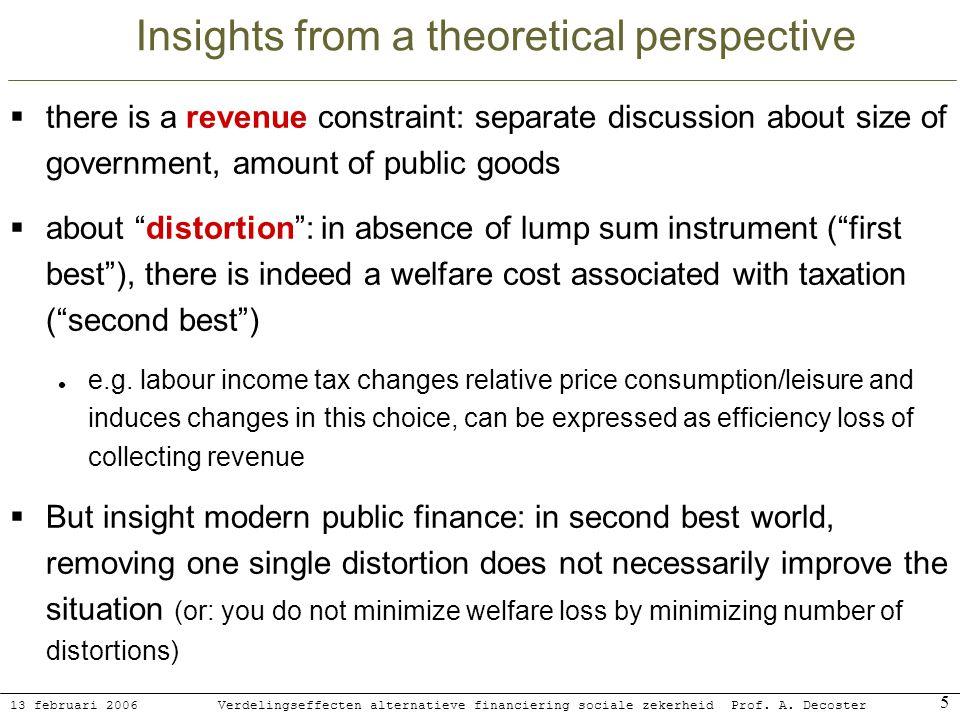 13 februari 2006 Verdelingseffecten alternatieve financiering sociale zekerheidProf. A. Decoster 5 Insights from a theoretical perspective there is a