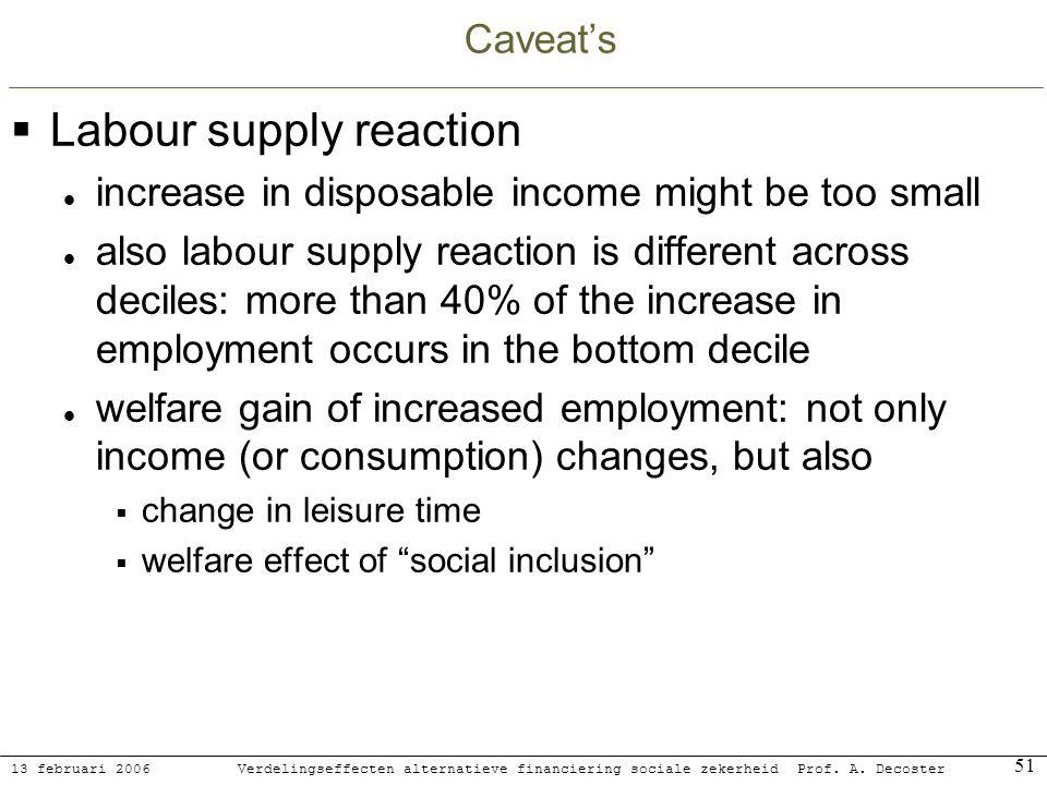 13 februari 2006 Verdelingseffecten alternatieve financiering sociale zekerheidProf. A. Decoster 51 Caveats Labour supply reaction increase in disposa