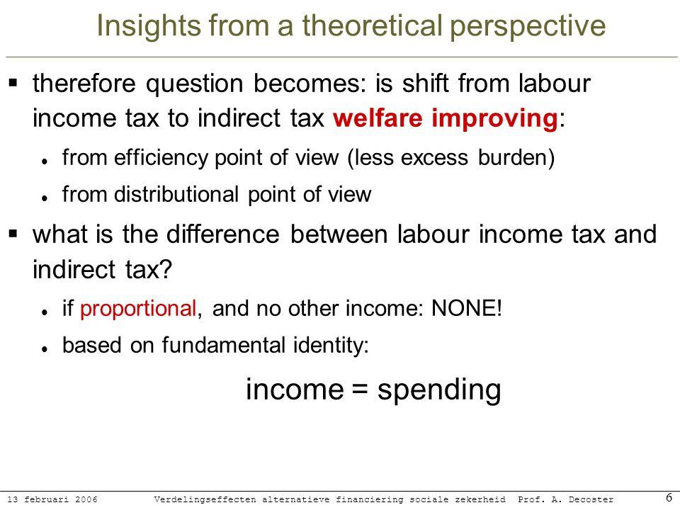 13 februari 2006 Verdelingseffecten alternatieve financiering sociale zekerheidProf. A. Decoster 6 Insights from a theoretical perspective therefore q