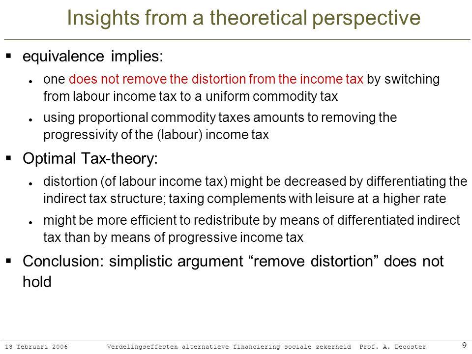 13 februari 2006 Verdelingseffecten alternatieve financiering sociale zekerheidProf.