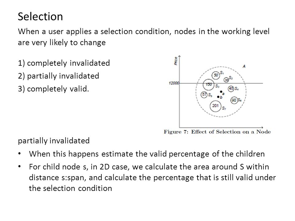 Selection When a user applies a selection condition, nodes in the working level are very likely to change 1) completely invalidated 2) partially inval