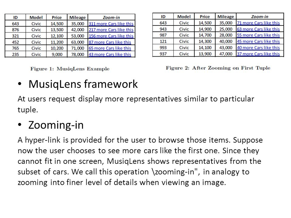 MusiqLens framework At users request display more representatives similar to particular tuple. Zooming-in A hyper-link is provided for the user to bro