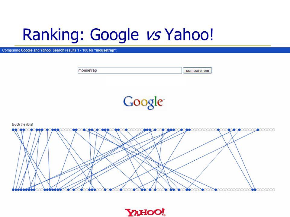 Ranking: Google vs Yahoo!