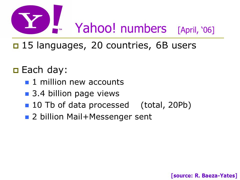 Yahoo! numbers [April, 06] 15 languages, 20 countries, 6B users Each day: 1 million new accounts 3.4 billion page views 10 Tb of data processed (total