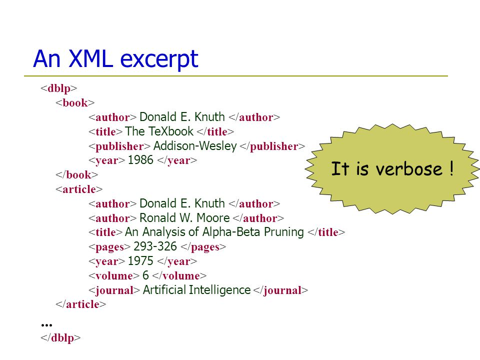 An XML excerpt Donald E. Knuth The TeXbook Addison-Wesley 1986 Donald E. Knuth Ronald W. Moore An Analysis of Alpha-Beta Pruning 293-326 1975 6 Artifi